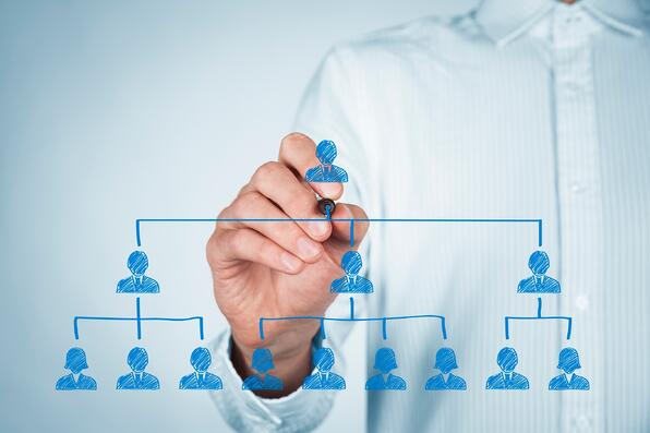 corporate_structure__iStock_62939866_LARGE.jpg